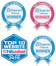 GoToSee Hitwise Award Winners